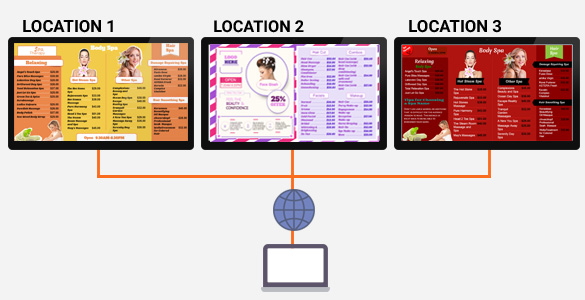 Manage multiple menu board at different location | SignMenu