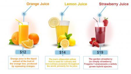 juice menu board template