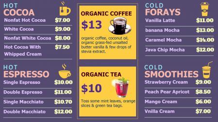 Cafe Sample Menu Board