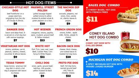 Hotdog Menu Board Design