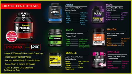 Gym Health Supplements
